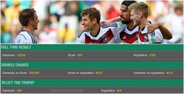 Bursa Taruhan Situs Bet365, Jerman Vs Argentina