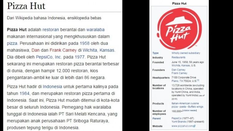 Data perusahaaan Pizza Hut