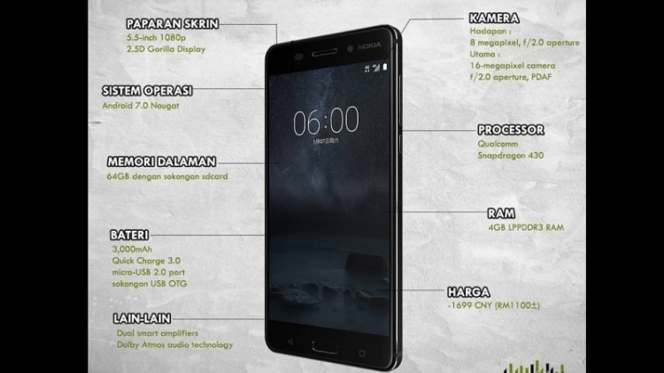 Spesifikasi Nokia 6 yang diluncurkan di China