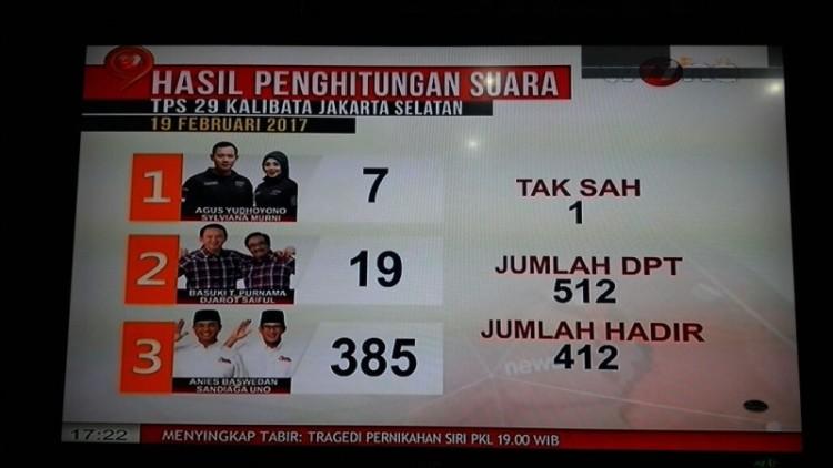 Hasil pemilihan ulang di TPS 29 Kalibata