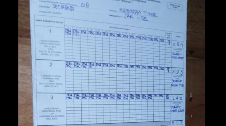 Hasil Perhitungan Suara di TPS 08 Kuningan Timur