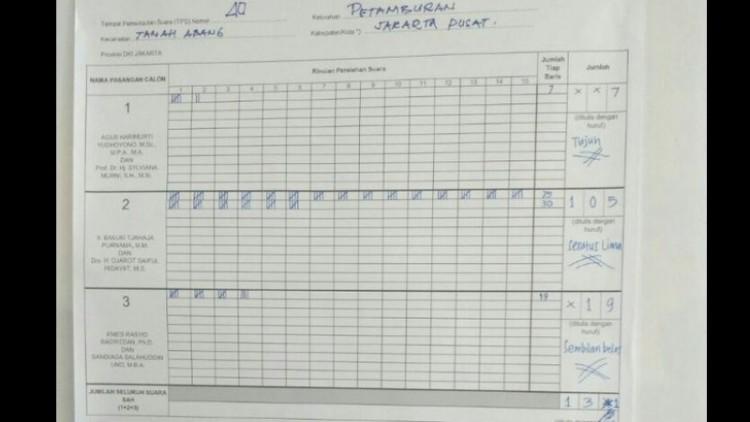 Hasil perolehan suara di TPS 17 Petamburan
