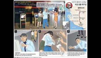 Hasil gambar untuk Benarkan Siti Aisyah Agen Korea Utara?