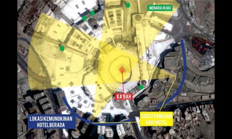 Letak perkiraan hotel Rizieq berdasarkan kabah dan menara hijau