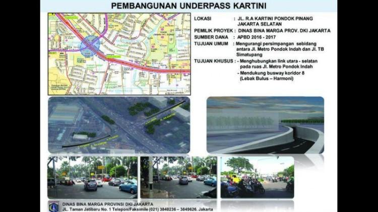Proyek pembangunan Underpass Kartini